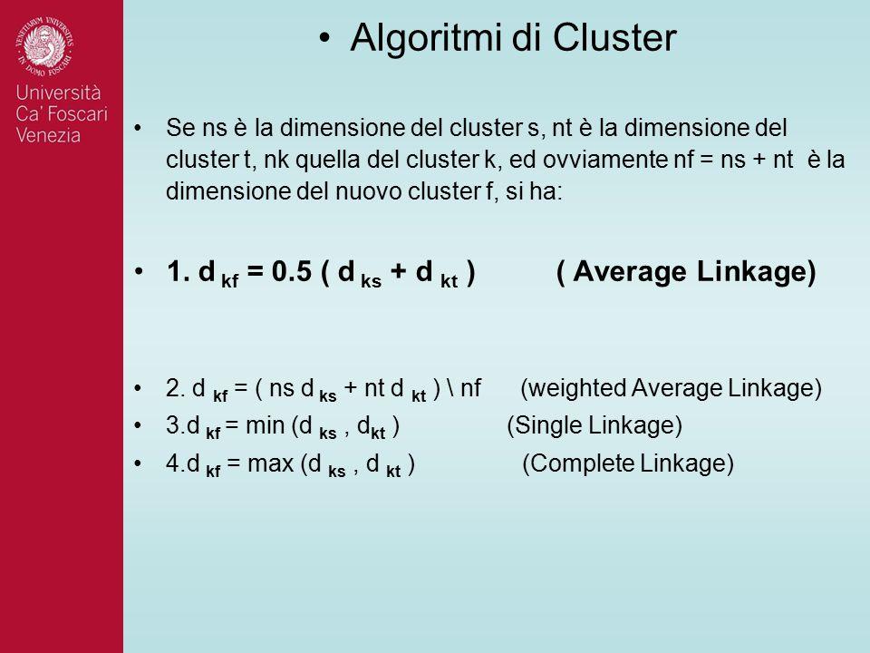 Algoritmi di Cluster 1. d kf = 0.5 ( d ks + d kt ) ( Average Linkage)