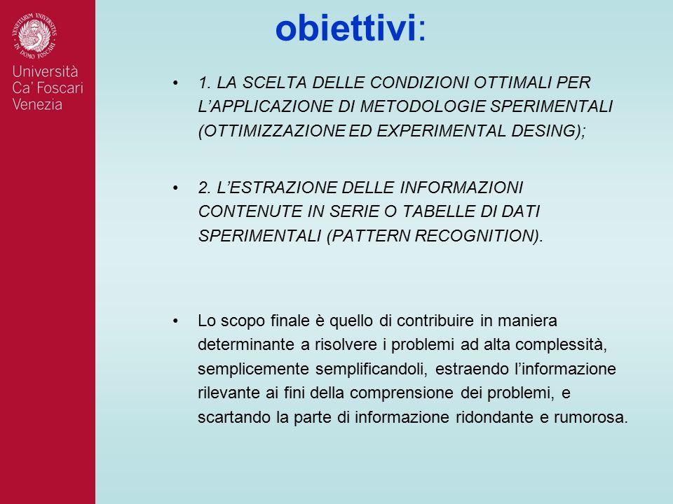 obiettivi: 1. LA SCELTA DELLE CONDIZIONI OTTIMALI PER L'APPLICAZIONE DI METODOLOGIE SPERIMENTALI (OTTIMIZZAZIONE ED EXPERIMENTAL DESING);