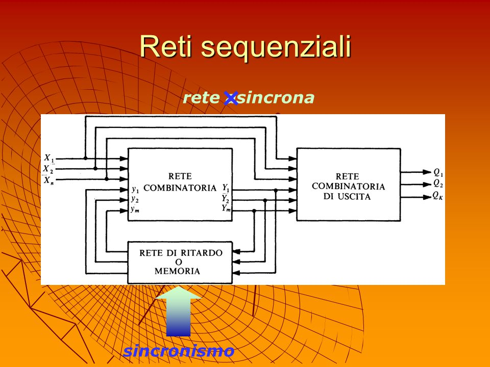Reti sequenziali × rete asincrona sincronismo