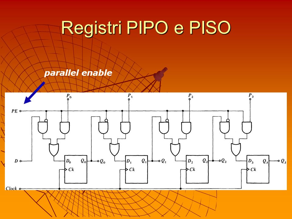 Registri PIPO e PISO parallel enable