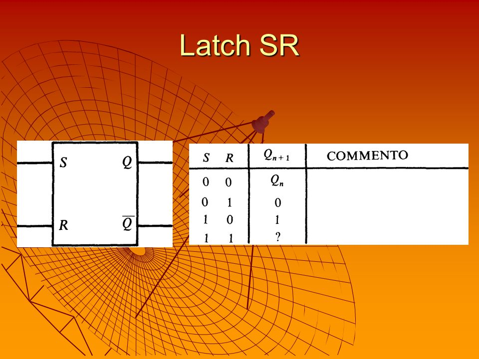 Latch SR