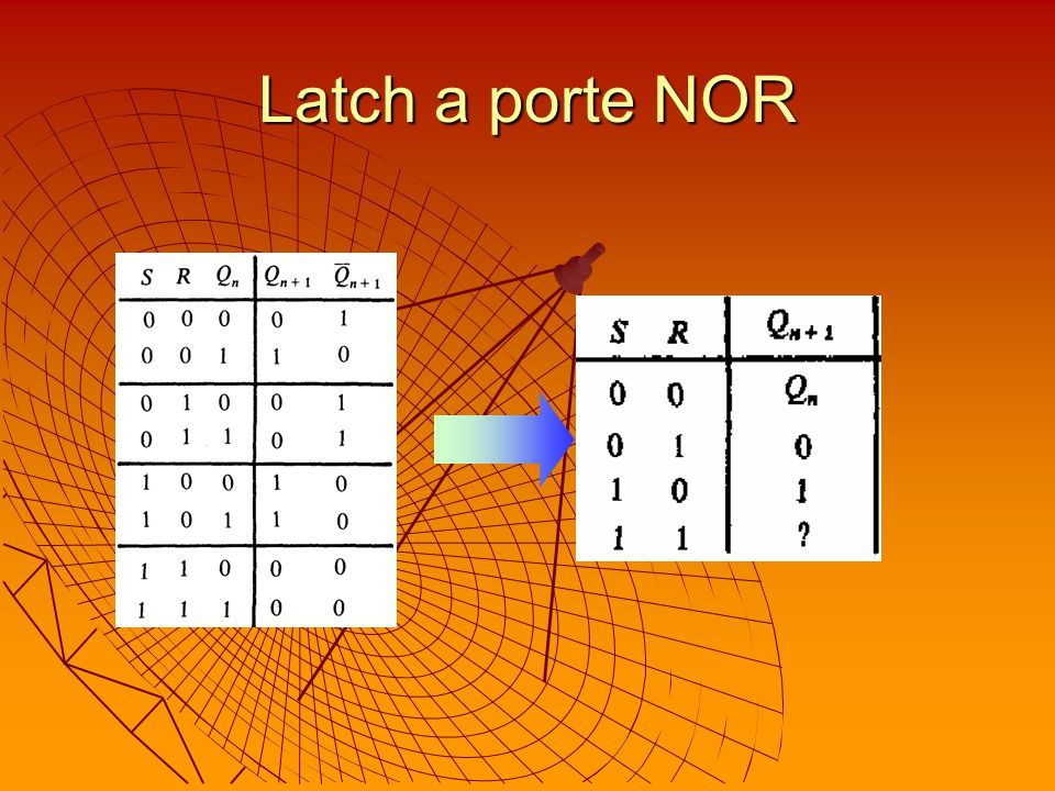 Latch a porte NOR