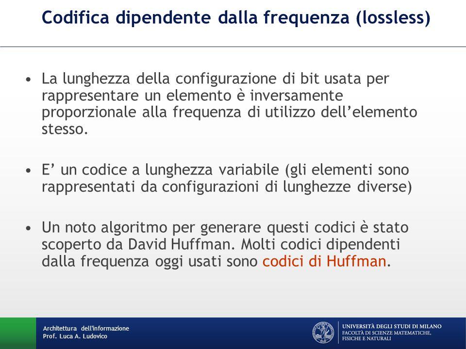 Codifica dipendente dalla frequenza (lossless)