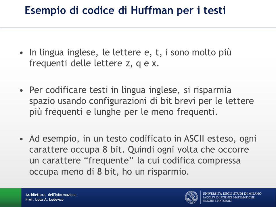 Esempio di codice di Huffman per i testi