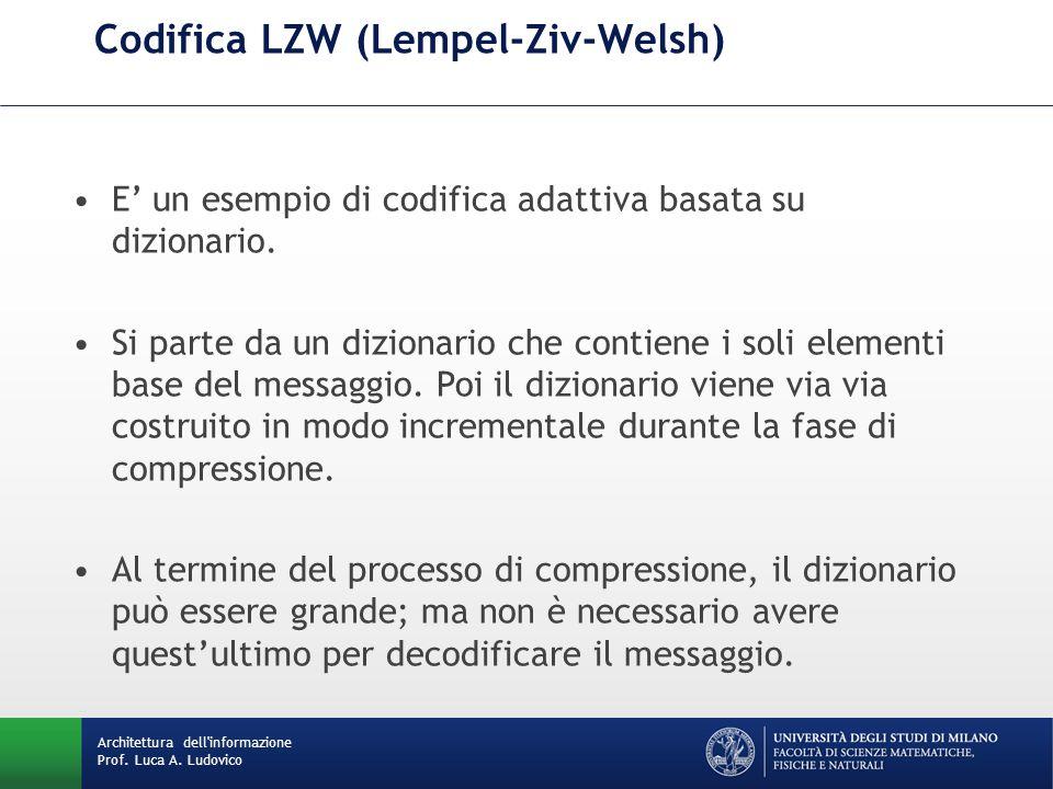 Codifica LZW (Lempel-Ziv-Welsh)