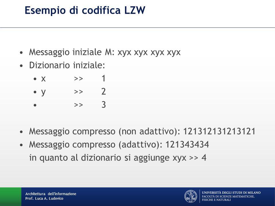 Esempio di codifica LZW