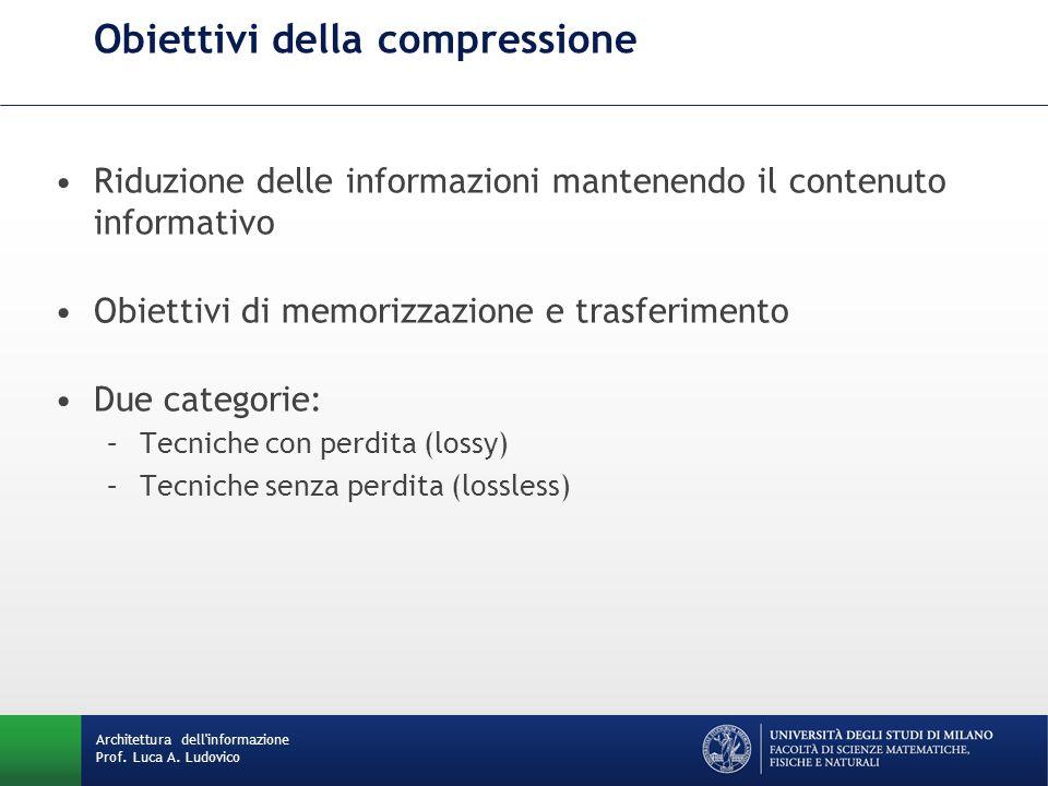 Obiettivi della compressione