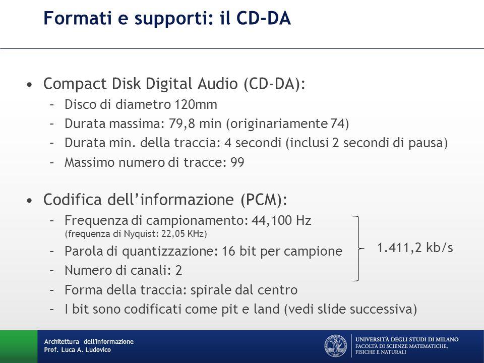 Formati e supporti: il CD-DA