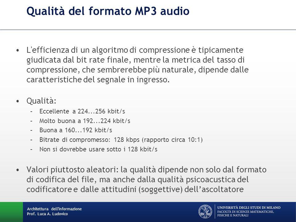 Qualità del formato MP3 audio