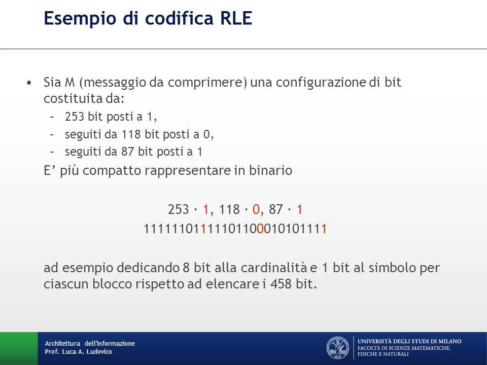 Esempio di codifica RLE