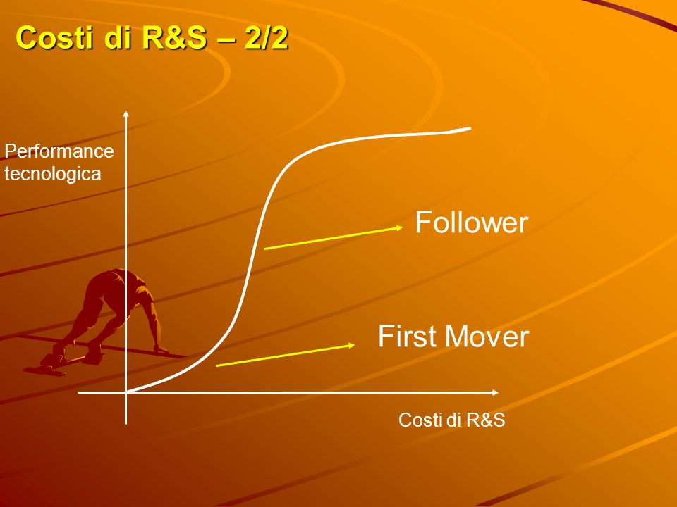 Costi di R&S – 2/2 Follower First Mover Performance tecnologica