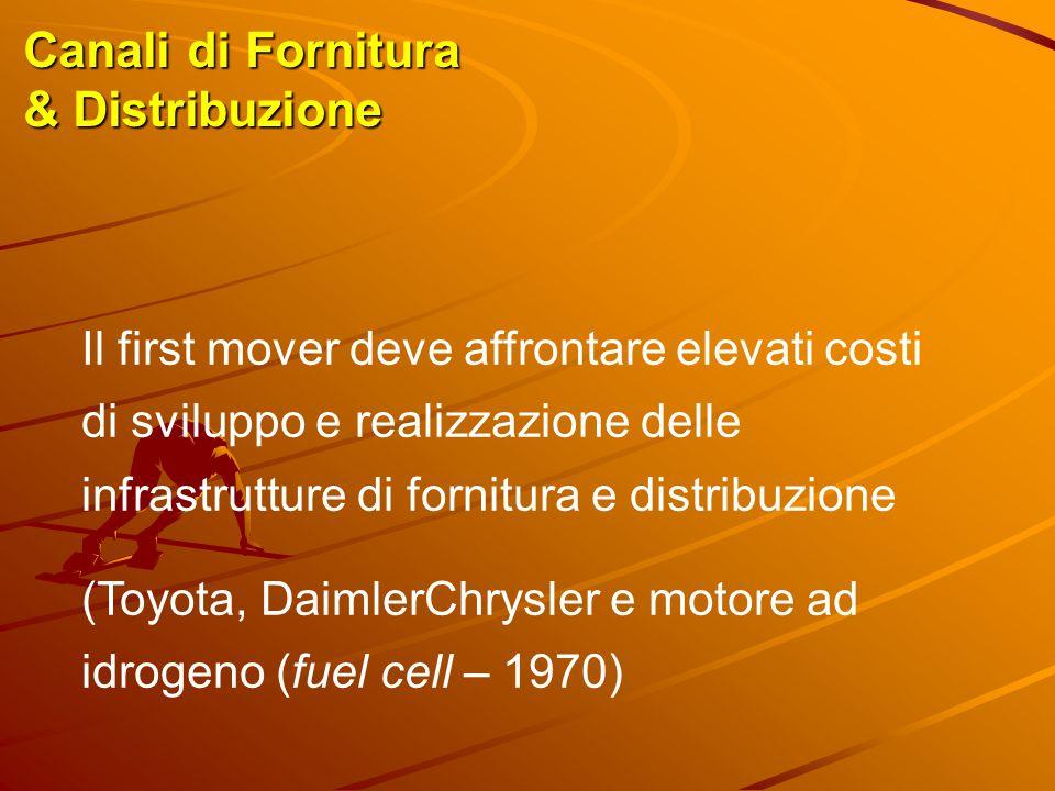 Canali di Fornitura & Distribuzione
