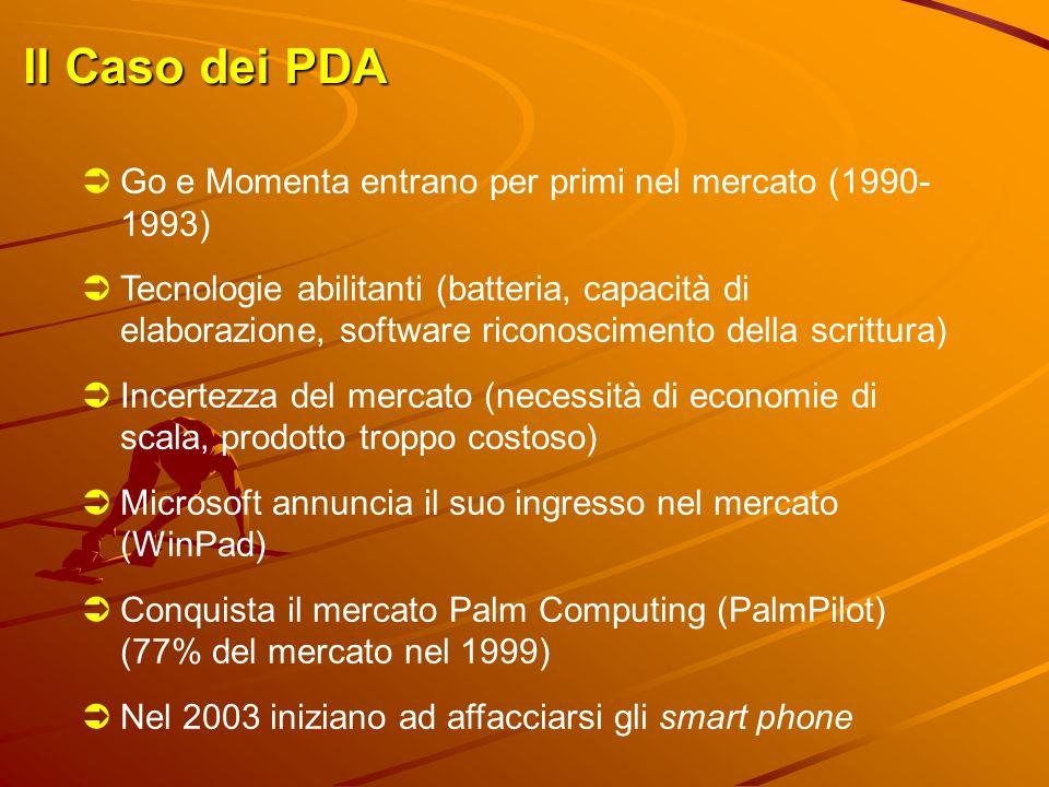 Il Caso dei PDA Go e Momenta entrano per primi nel mercato (1990- 1993)