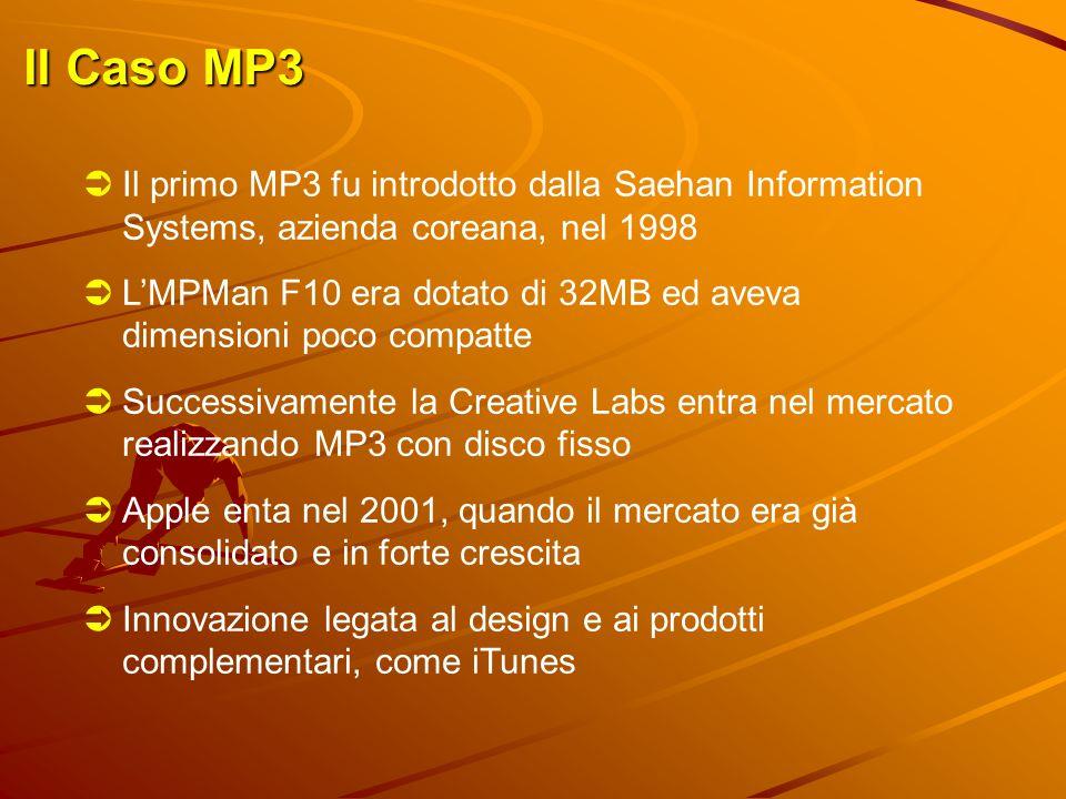 Il Caso MP3 Il primo MP3 fu introdotto dalla Saehan Information Systems, azienda coreana, nel 1998.