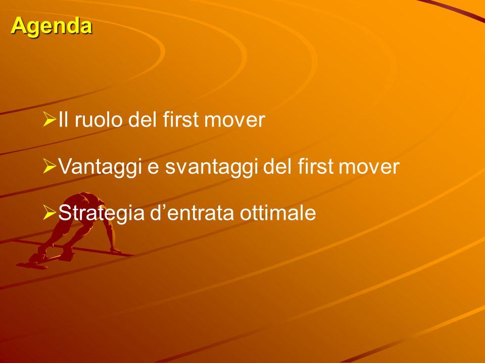 Agenda Il ruolo del first mover Vantaggi e svantaggi del first mover