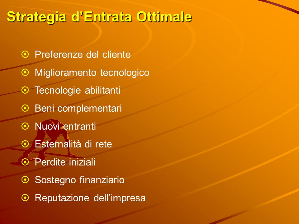 Strategia d'Entrata Ottimale