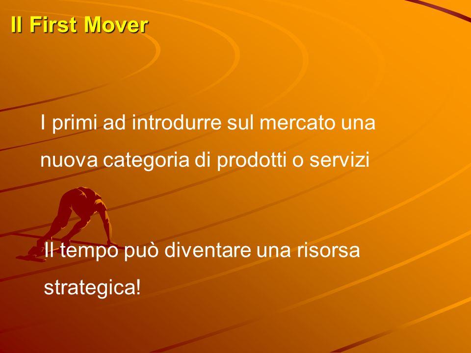 Il First Mover I primi ad introdurre sul mercato una nuova categoria di prodotti o servizi.
