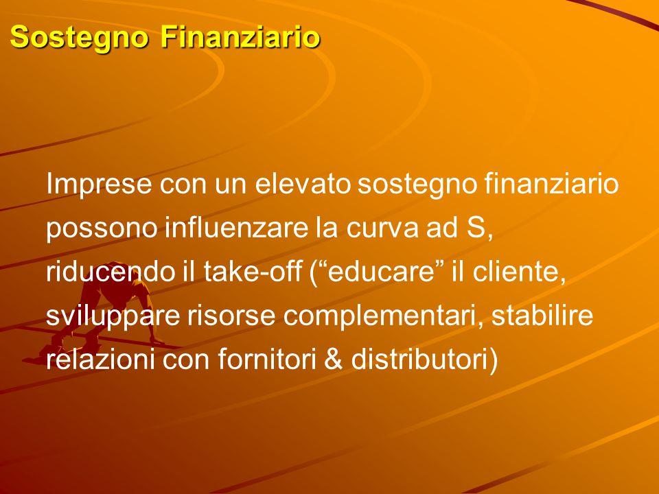 Sostegno Finanziario