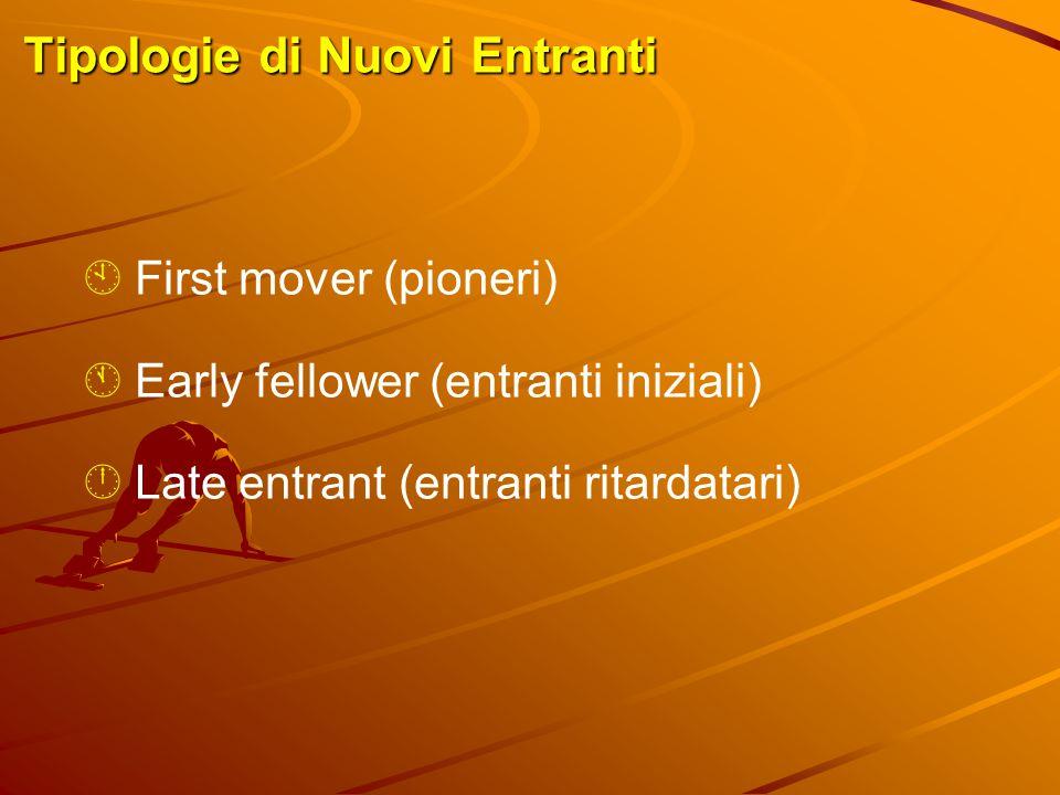 Tipologie di Nuovi Entranti