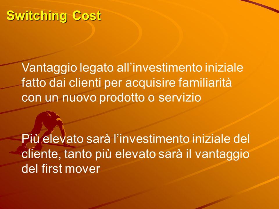 Switching Cost Vantaggio legato all'investimento iniziale fatto dai clienti per acquisire familiarità con un nuovo prodotto o servizio.