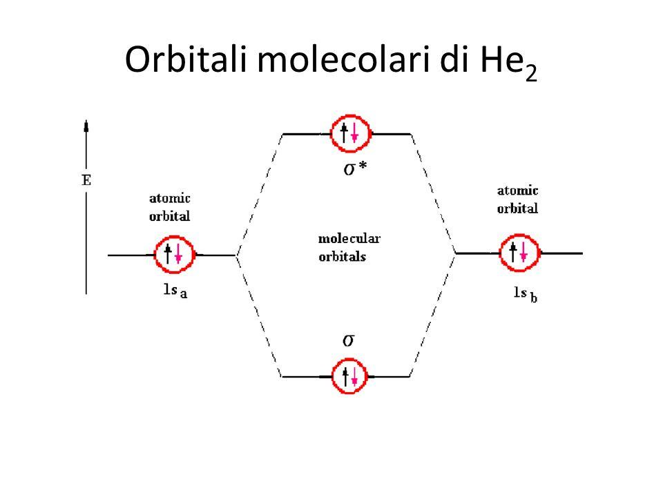 Orbitali molecolari di He2