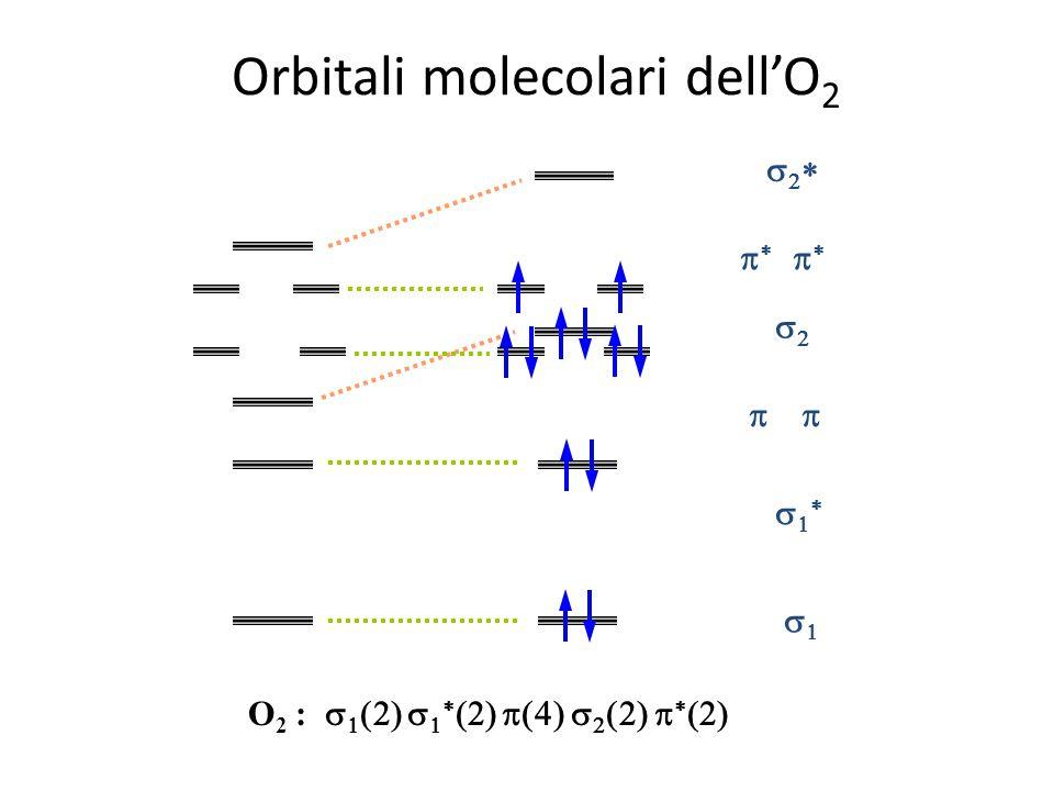Orbitali molecolari dell'O2