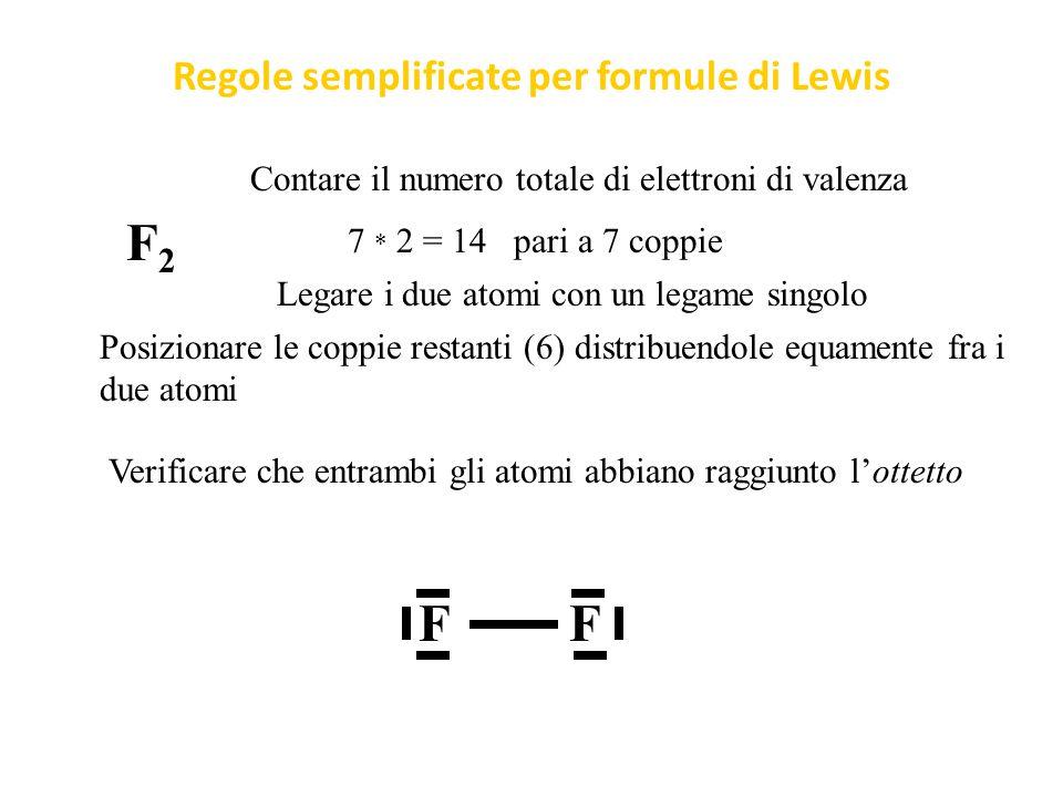 Regole semplificate per formule di Lewis