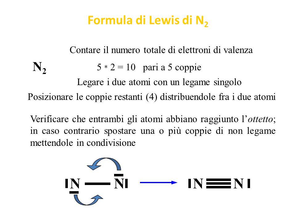 N N N N Formula di Lewis di N2 N2