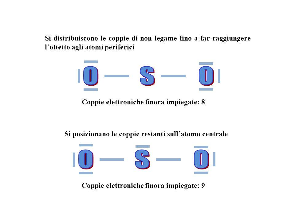 Si distribuiscono le coppie di non legame fino a far raggiungere l'ottetto agli atomi periferici