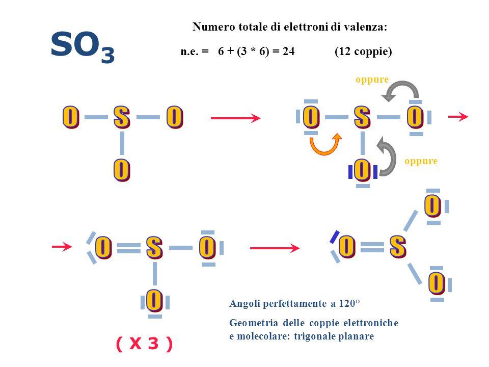 SO3 O S O O S O O O O O S O O S O O ( X 3 )