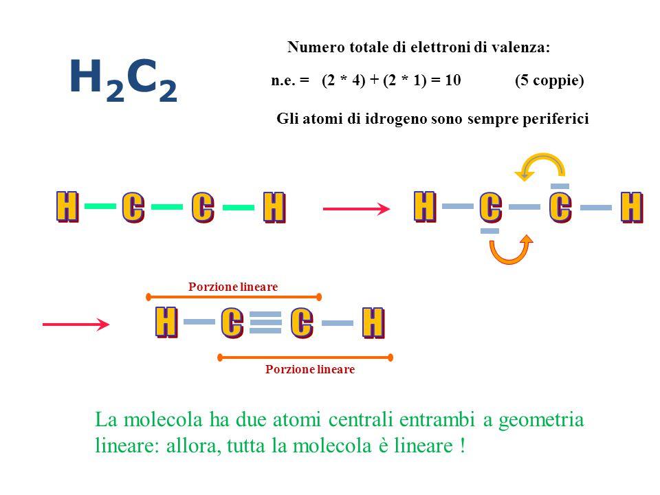 Numero totale di elettroni di valenza: