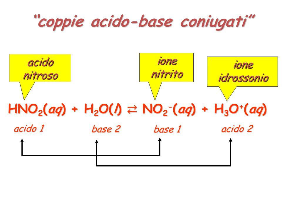 coppie acido-base coniugati
