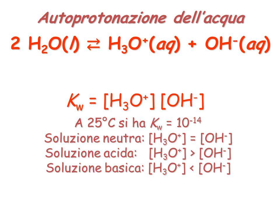 Autoprotonazione dell'acqua 2 H2O(l) ⇄ H3O+(aq) + OH-(aq)