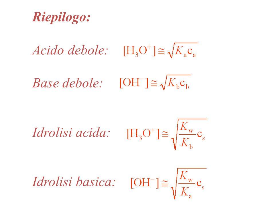 Riepilogo: Acido debole: Base debole: Idrolisi acida: Idrolisi basica: