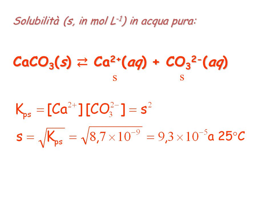 CaCO3(s) ⇄ Ca2+(aq) + CO32-(aq)