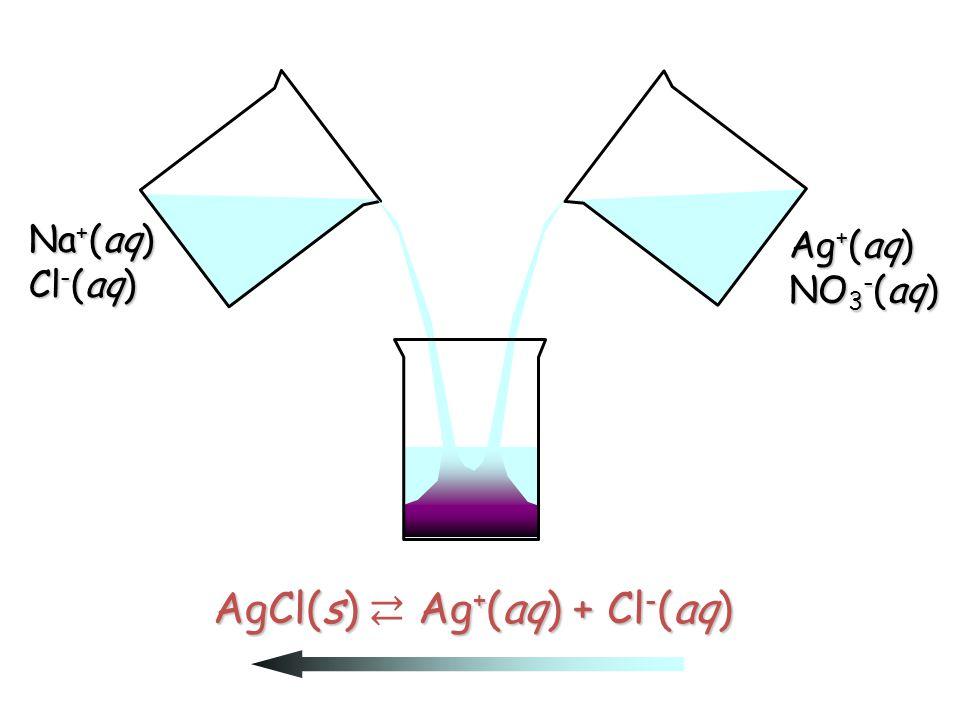 AgCl(s) ⇄ Ag+(aq) + Cl-(aq)