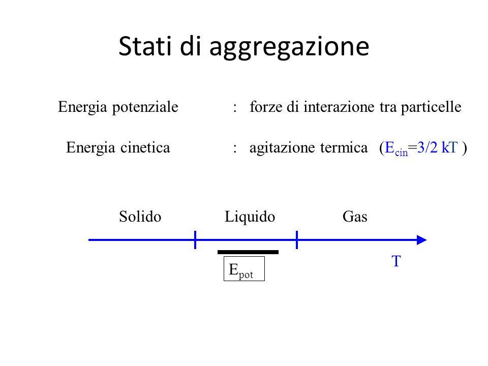 Stati di aggregazione Energia potenziale