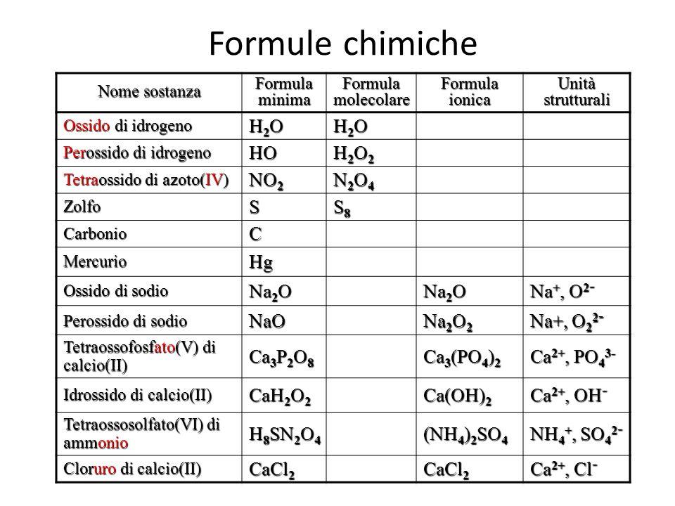 Formule chimiche H2O HO H2O2 NO2 N2O4 S S8 C Hg Na2O Na+, O2- NaO