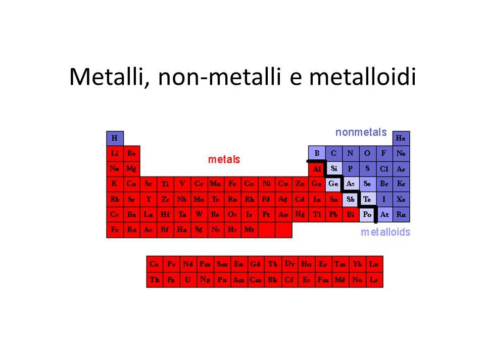 Metalli, non-metalli e metalloidi