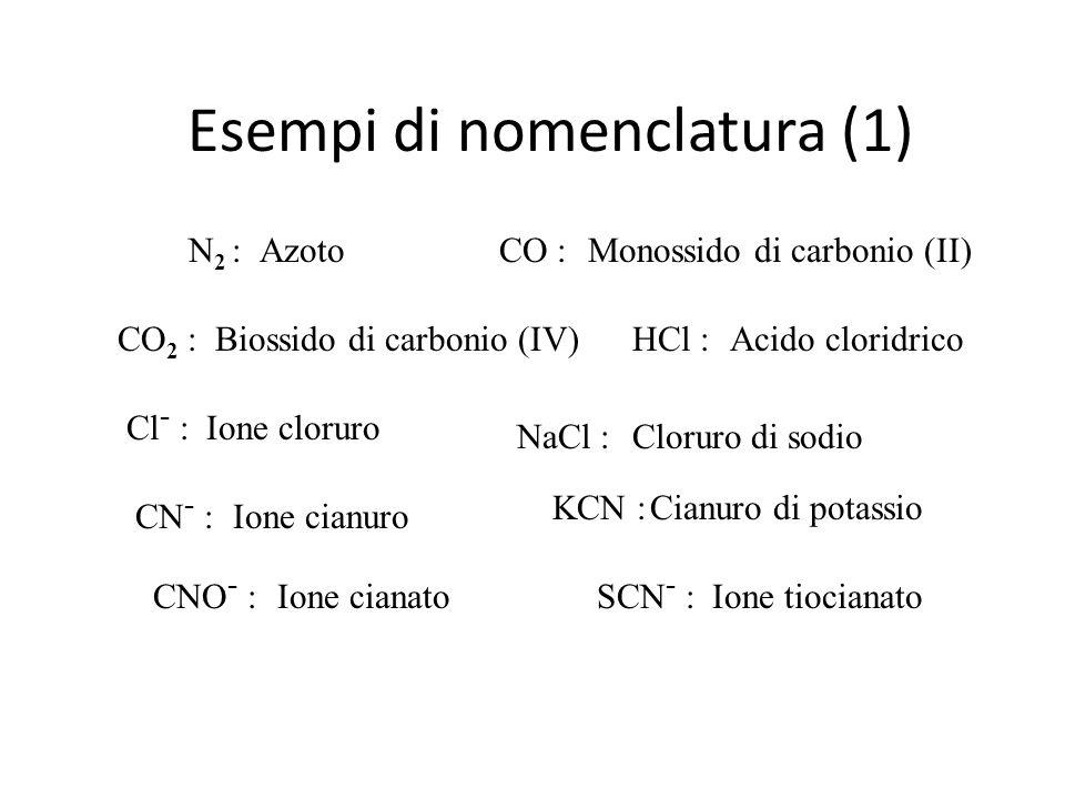 Esempi di nomenclatura (1)