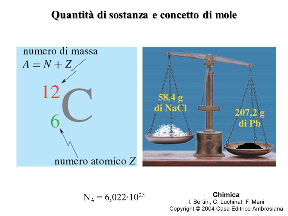 Quantità di sostanza e concetto di mole
