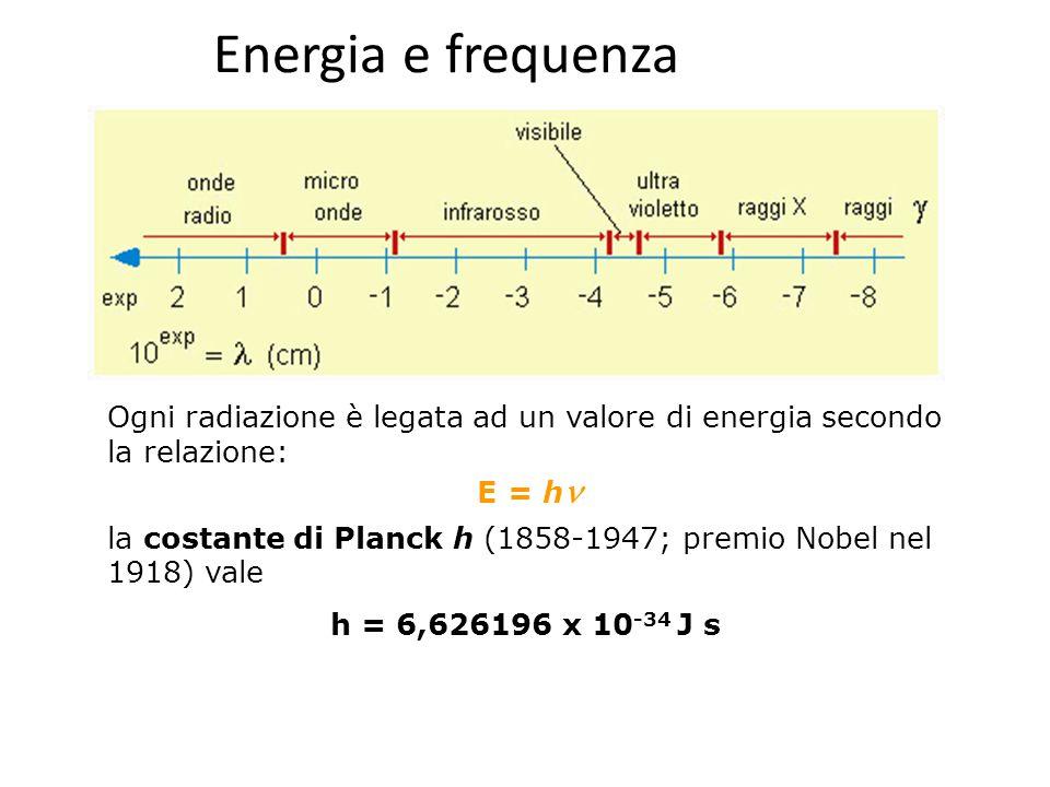 Energia e frequenza Ogni radiazione è legata ad un valore di energia secondo la relazione: E = hn.