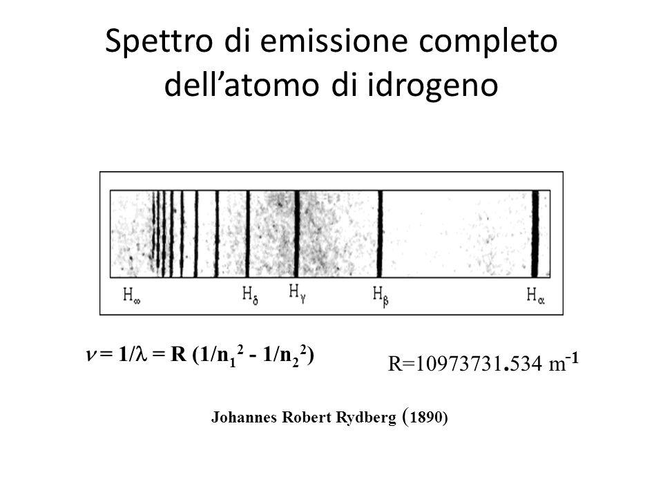 Spettro di emissione completo dell'atomo di idrogeno