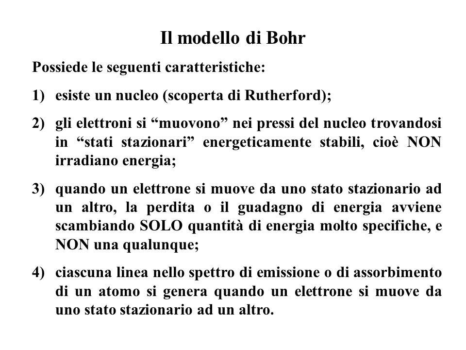 Il modello di Bohr Possiede le seguenti caratteristiche: