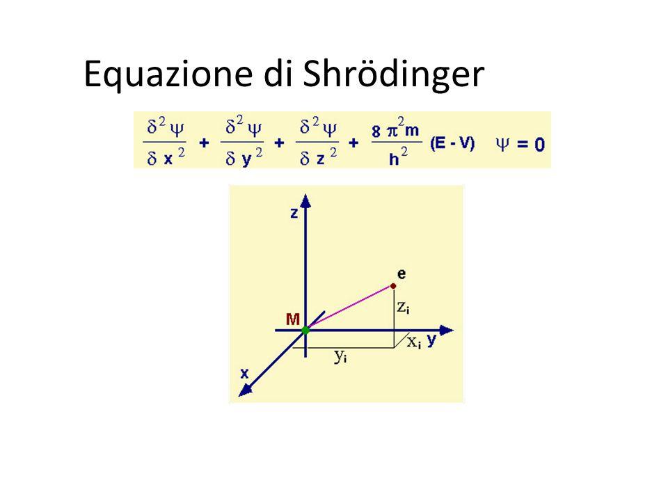 Equazione di Shrödinger
