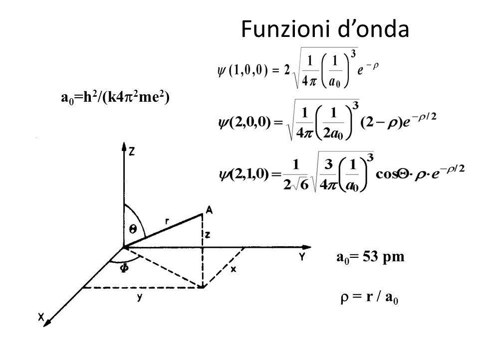 Funzioni d'onda a0=h2/(k42me2) a0= 53 pm  = r / a0