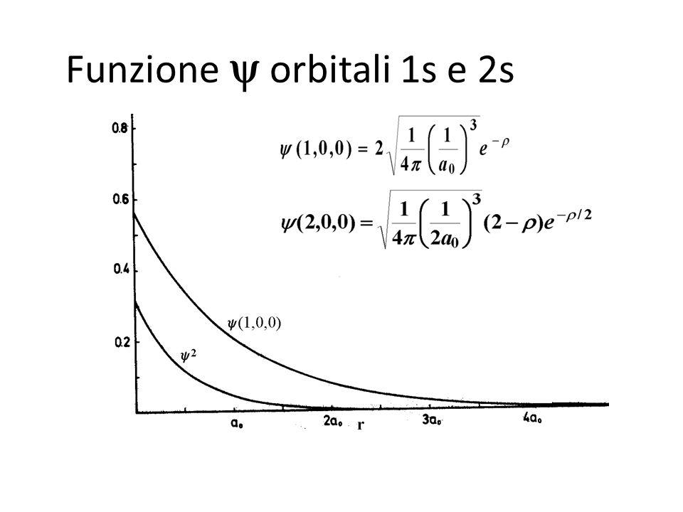 Funzione  orbitali 1s e 2s