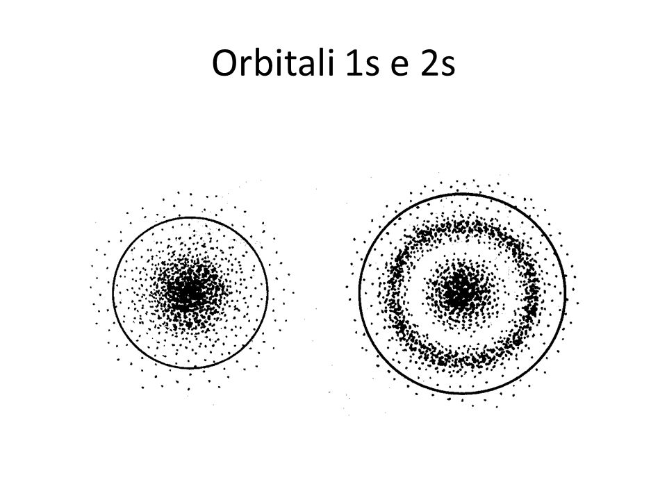 Orbitali 1s e 2s