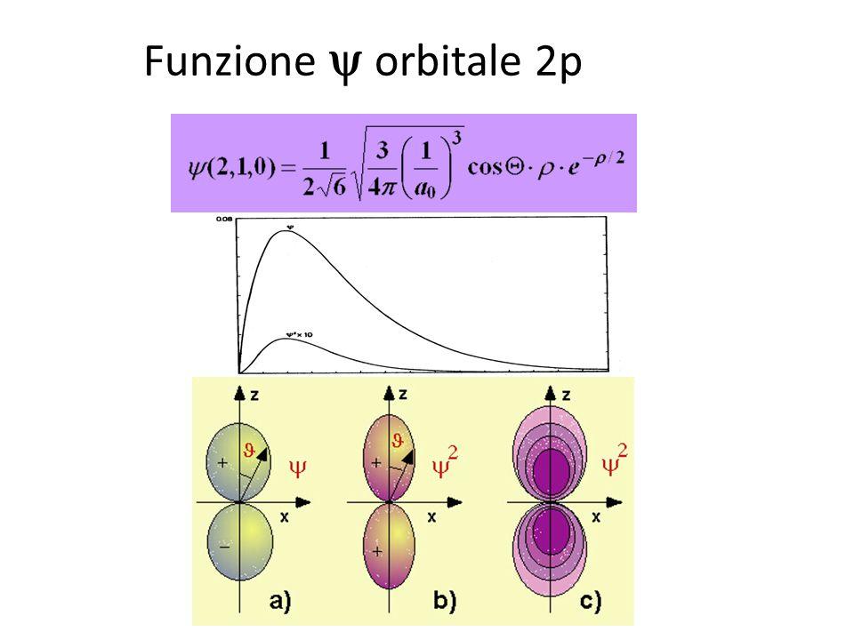 Funzione  orbitale 2p