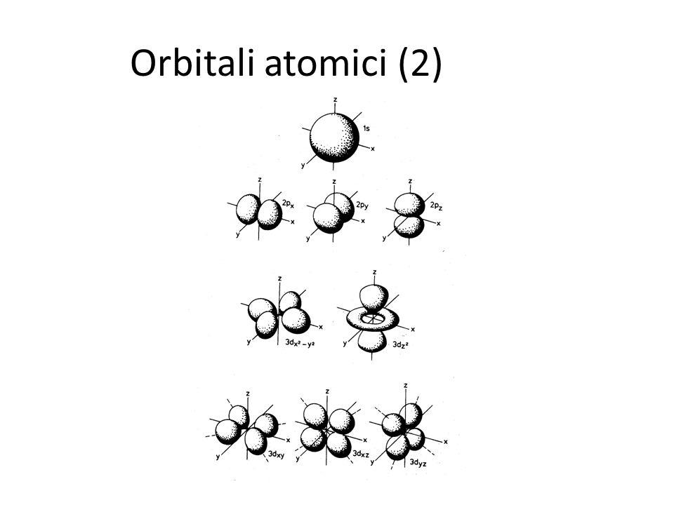 Orbitali atomici (2)